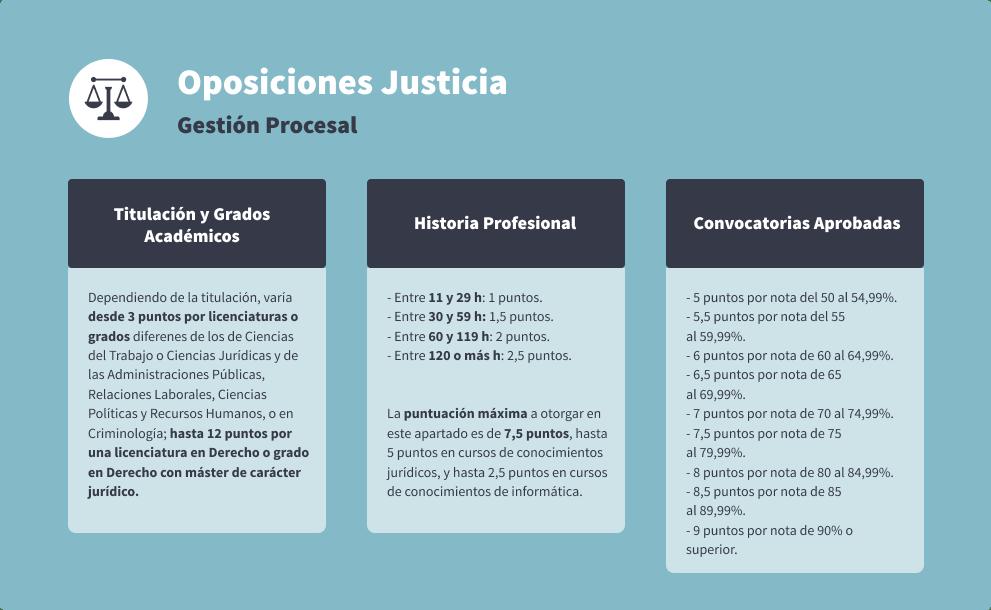 Oposiciones justicia concurso oposición